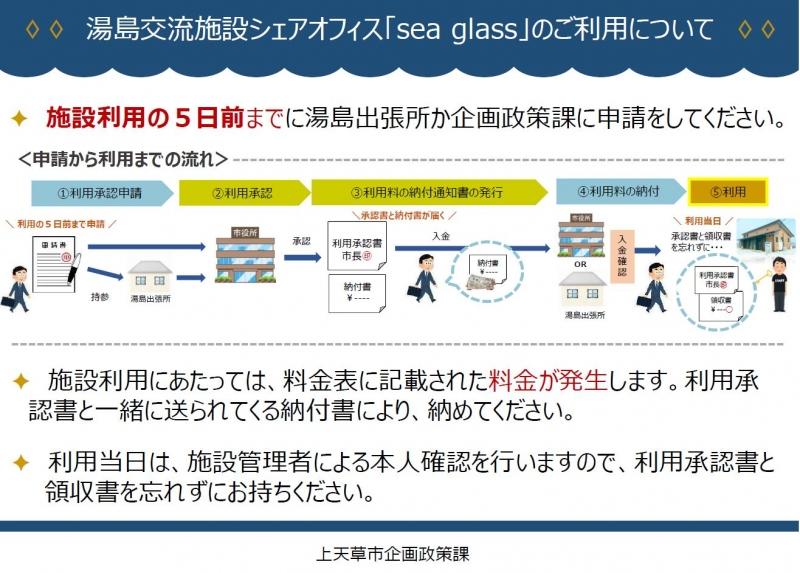 sea glass_利用について